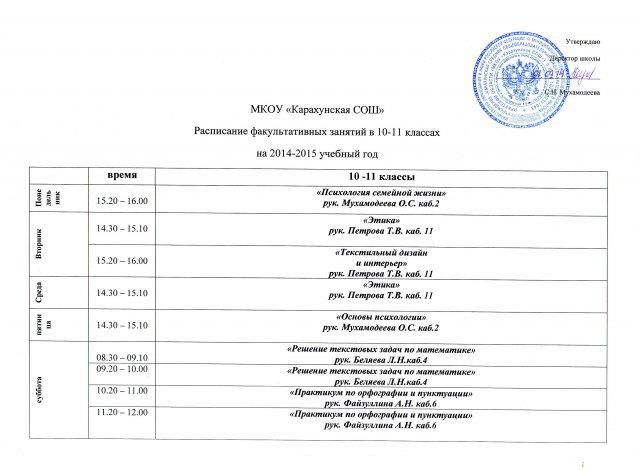Расписание уроков, факультативов, внеурочной деятельности